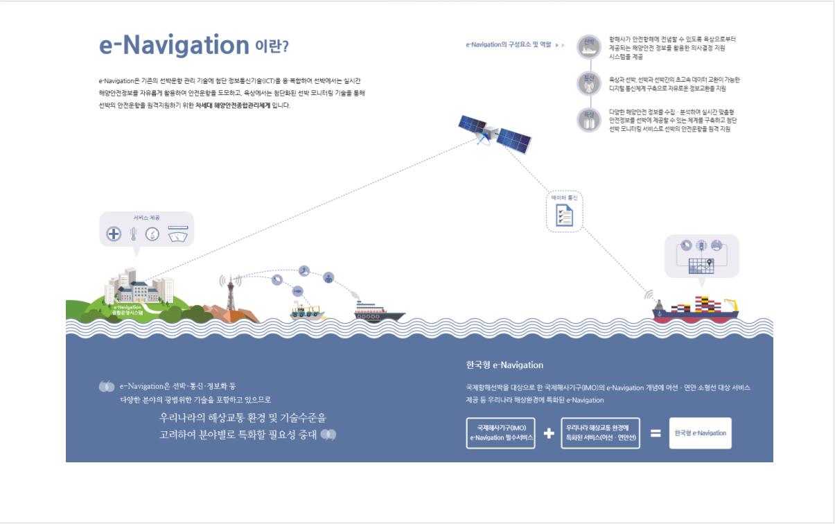 tech_해양img03