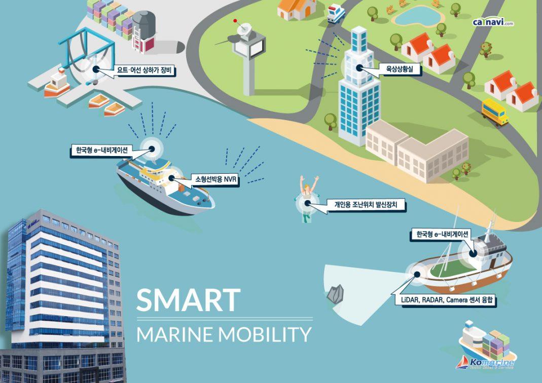해양 Smart Marine Mobility